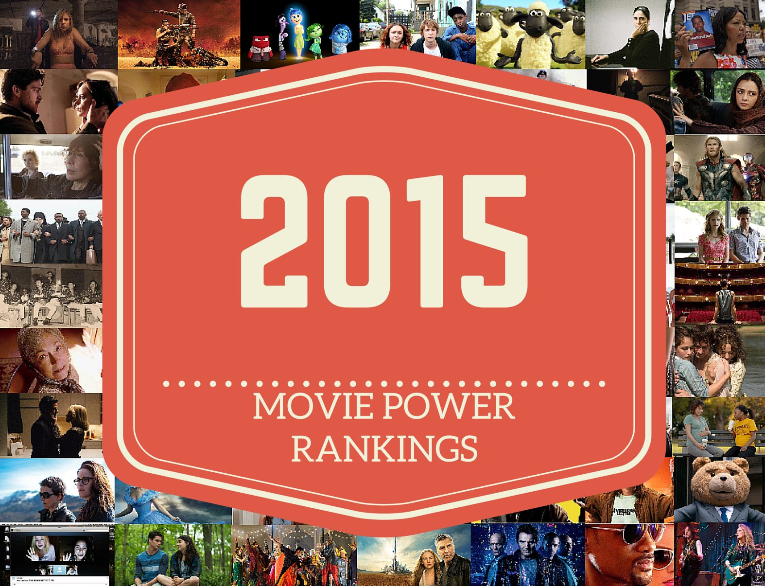 2015 Movie Power Rankings