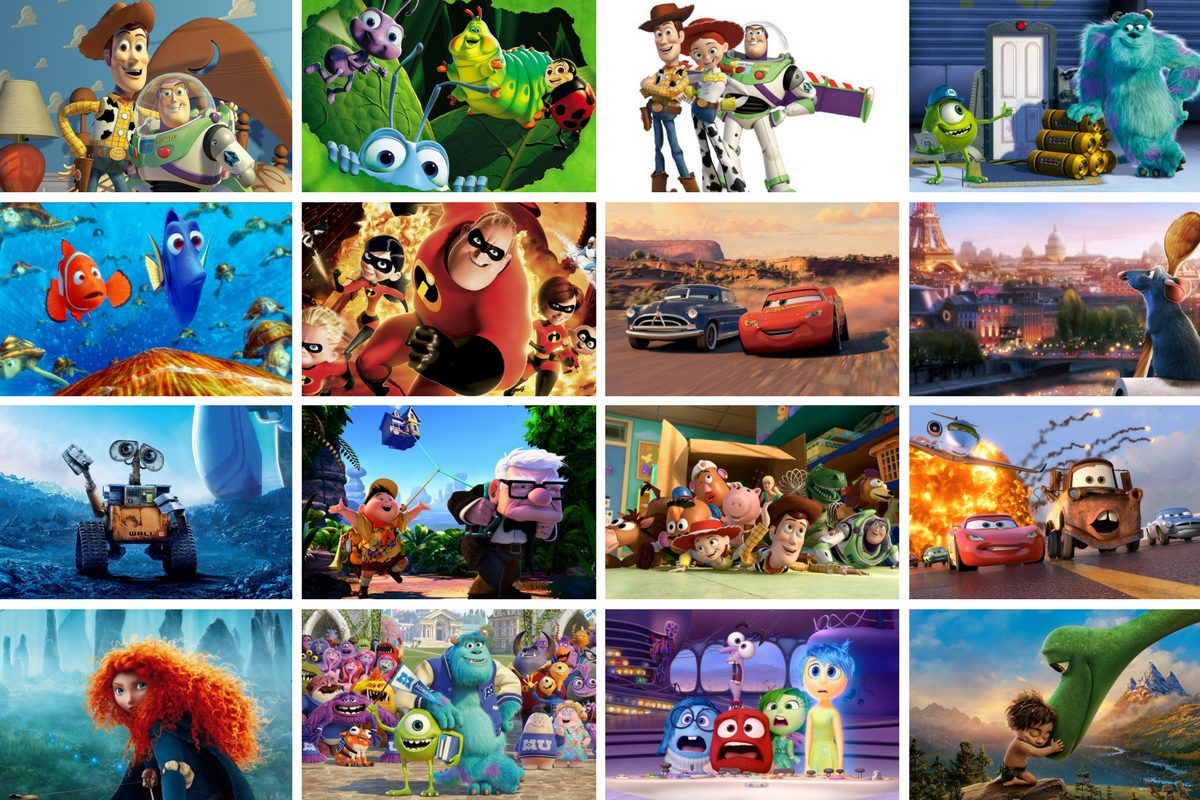Every Pixar Film Ranked By Their Box Office Success