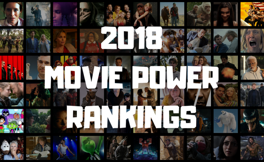 2018 Movie Power Rankings