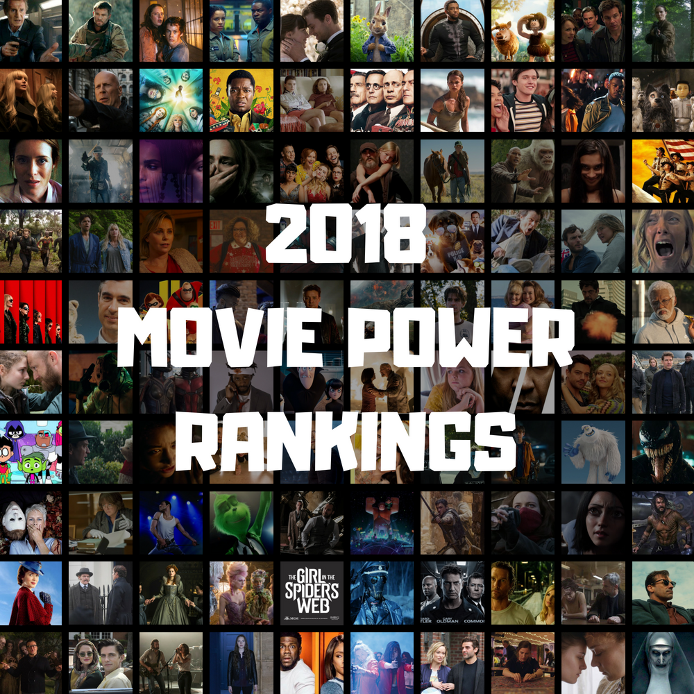 2018 movie